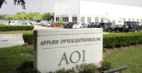 Applied Optoelectronics Inc